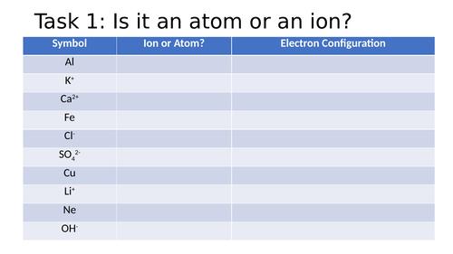 Basic Chemistry revision task