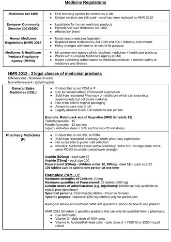 Pharmacy Medicine Regulation