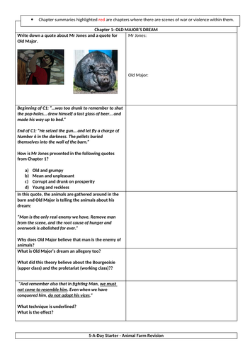 Animal Farm Revision