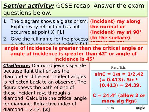 A Level Physics Optics