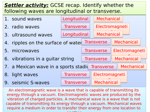 A Level Physics Waves