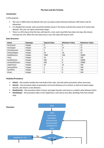 GCSE Computer Science - example programming task documentation
