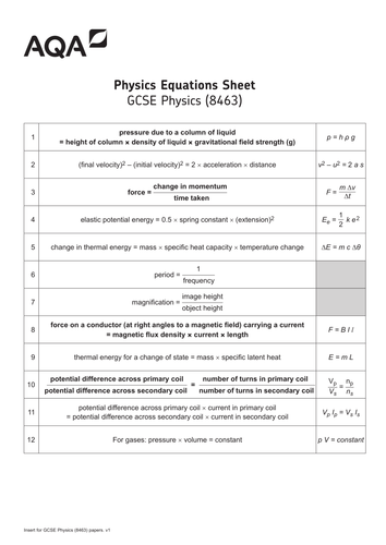 AQA 9-1 Physics Sample Papers Exam Papers