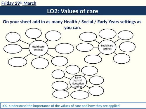 RO21 HSC LO2 values of care
