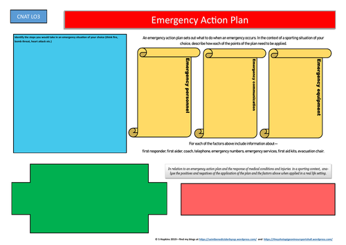 RO41 - Cambridge National - Emergency Action Plan and Common Medical Conditions Revision Resource