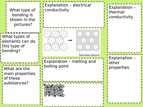 Bonding summary sheets