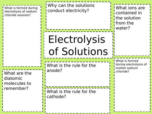 electrolysis of solutions