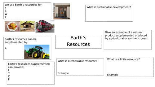 earth's resources AQA 9-1