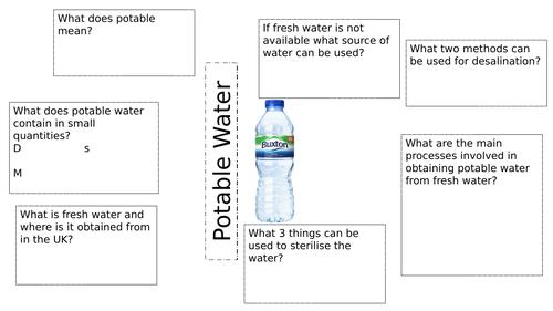 potable water AQA 9-1