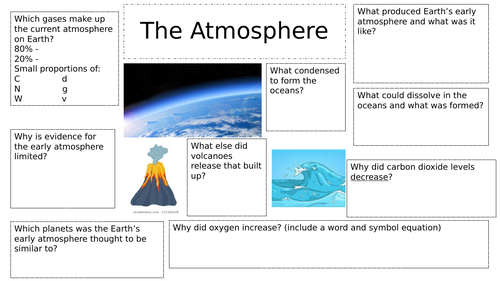 The atmosphere AQA 9-1