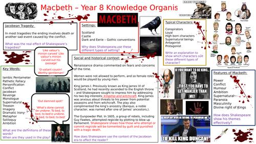 Macbeth  Knowledge Organiser