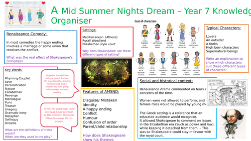 A Mid Summer Nights Dream Knowledge Organiser