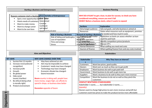 Knowledge Organisers Unit 1 Business Activity, Marketing and People