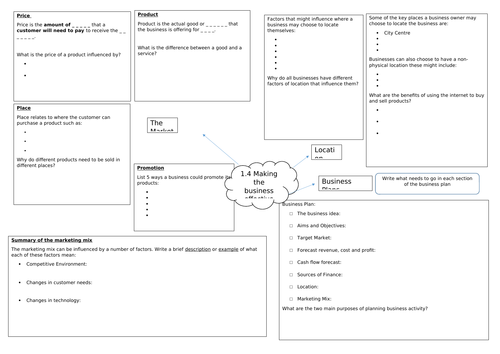 Revision mind map Edexcel Business (9-1) topic 1.4 Making the business effective (part 1)