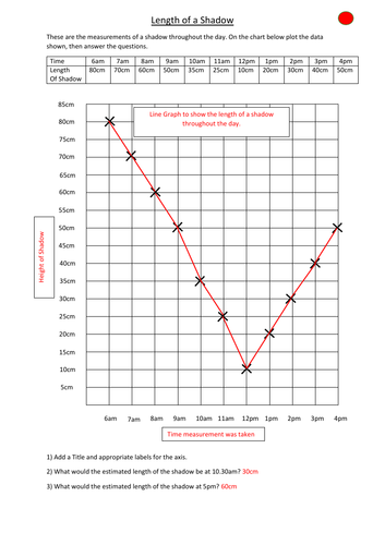 Line Graph Worksheets, Differentiated and with answers