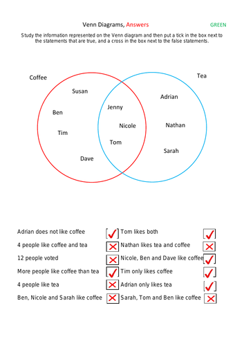 Venn Diagram Worksheet, Differentiated with answers