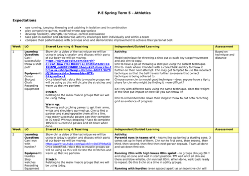 Athletics Planning (5 Weeks)