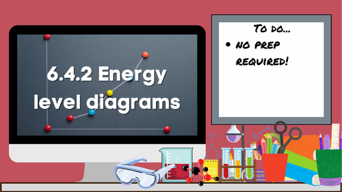 KS3 AQA Activate 6.4.2 Energy level diagrams