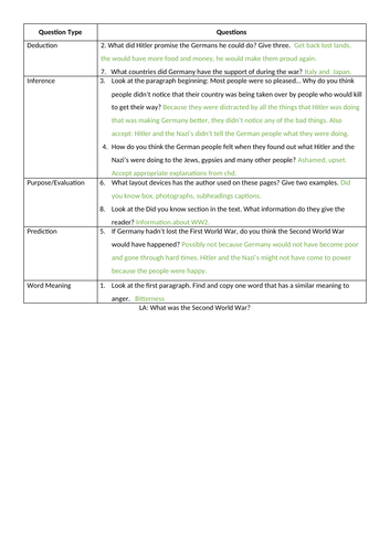 Week 2 World War Two Guided Reading