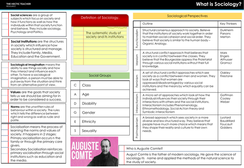 AQA A Level Sociology - Theory and Methods - Completed Knowledge Organisers