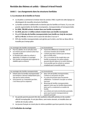 French Edexcel A Level Themes 1 and 2, Units 1-6 revision notes, summaries and stats