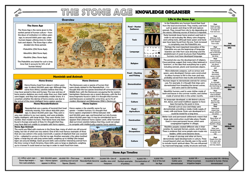The Stone Age Knowledge Organiser/ Revision Mat!
