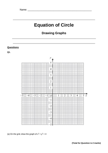 GCSE 9-1 Maths Equations of Circles