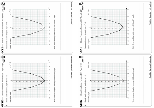 Plotting Quadratic Graphs - Foundation & Higher GCSE Questions