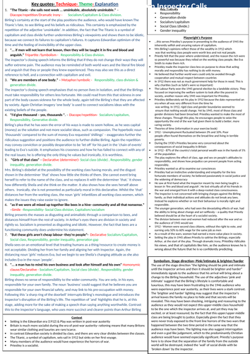 An Inspector Calls- Ultimate One Page Revision Sheet.