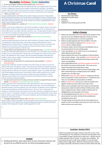 A Christmas Carol- Ultimate One Page Revision Sheet.
