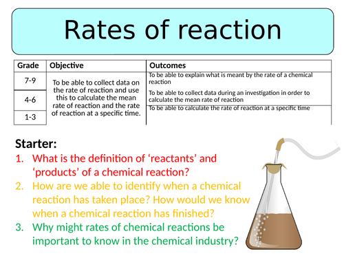 NEW AQA GCSE (2016) Chemistry - Rates of Reaction