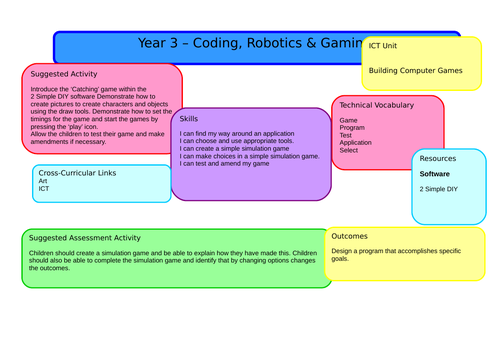 Year 3 - Computing - Full Scheme of Work with Lesson Plans