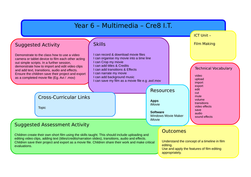 Year 6 - Computing - Full Scheme of Work with Lesson Plans