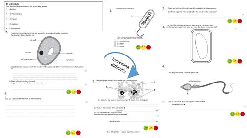 Edexcel Combined Science (9-1) Biology Paper 2 Exam