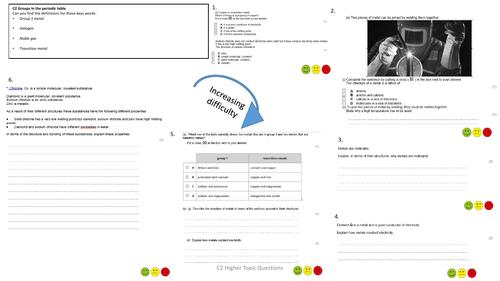 Edexcel Combined Science (9-1) Chemistry Paper 2 Exam