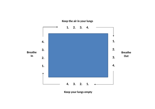 Breathing Square for relaxation/calming