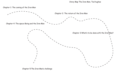 Story Board the Iron Man by Ted Hughes.