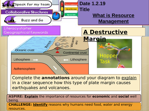 AQA Geography Resource Management FULL UNIT (Water based) ~14 lessons with resources and revision