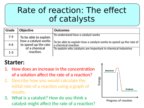 NEW AQA GCSE (2016) Chemistry - Rate of Reaction: The effect of catalysts