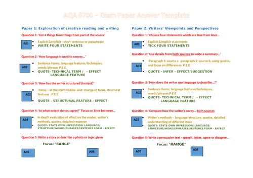 Gcse english essay cheats project business plan template free