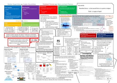 AQA GCSE Physics (9-1) P5 Triple Science Revision Summary Sheets