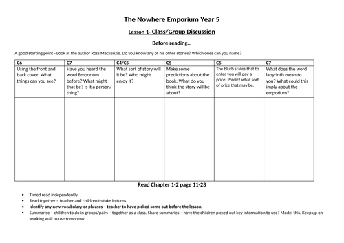 The Nowhere Emporium - Guided Reading (Year 5)