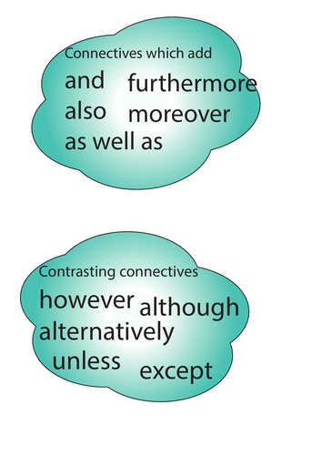 Connectives by type_on a cloud graphic for displays or preteaching