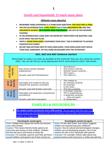 C1 Eduqas Family essay PEEL plans