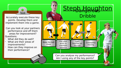 Football Resources