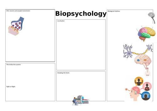 AQA A level Psychology revision maps