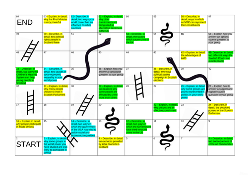 SNAKES AND LADDERS REVISION GAME SQA REVISION ADAPTABLE