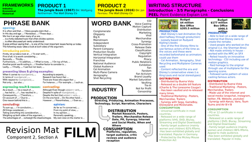 The Jungle Book - Revision Mat - OCR A Level Media