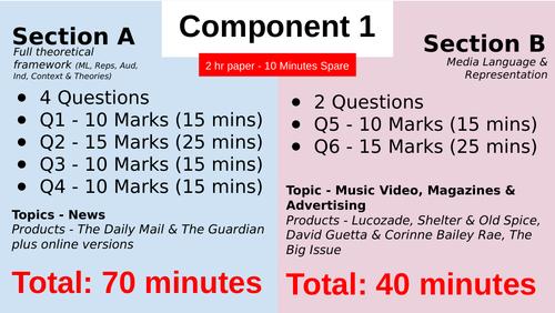 OCR A Level Media Studies - Exam Breakdown