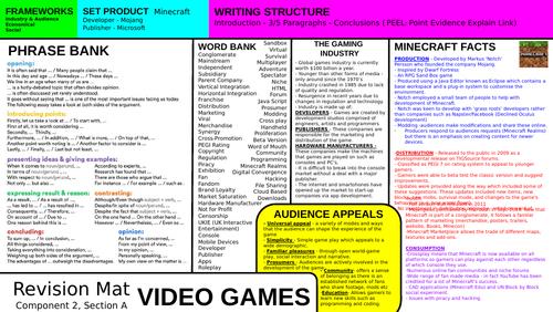Minecraft - Revision Mat - OCR A Level Media